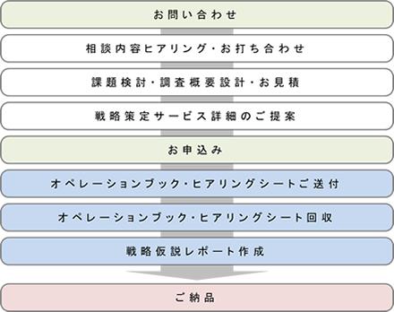service-management06